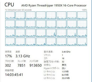 Ryzen CPU map blog用.jpg